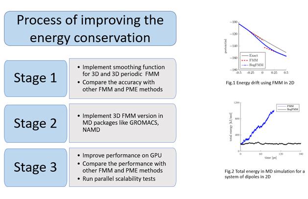 Research : YOKOTA Laboratory : Tokyo Tech, GSIC